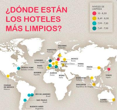Hoteles mas Limpios